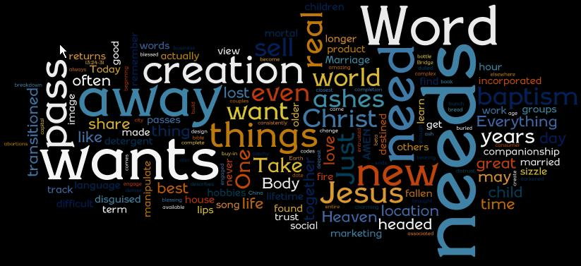 ash-wednesday-wordle